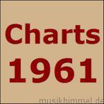 Charts 1961