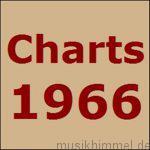 Charts 1966