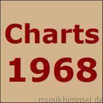 Charts 1968