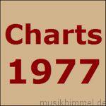 Charts 1977
