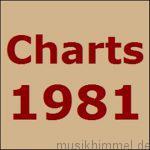 Charts 1981