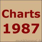 Charts 1987