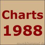 Charts 1988