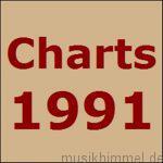 Charts 1991