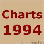Charts 1994
