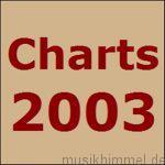 Charts 2003