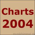 Charts 2004