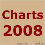 Charts 2008