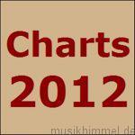 Charts 2012