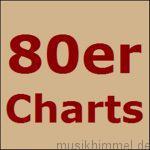 80er Charts