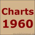 Charts 1960