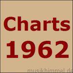 Charts 1962