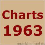 Charts 1963