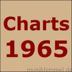 Charts 1965