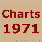 Charts 1971