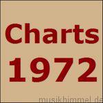 Charts 1972