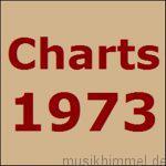 Charts 1973