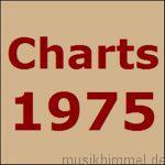 Charts 1975
