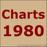 Charts 1980