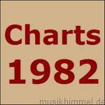 Charts 1982