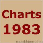 Charts 1983