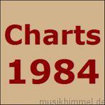 Charts 1984