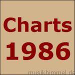 Charts 1986