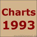 Charts 1993