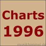 Charts 1996