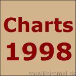 Charts 1998
