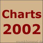 Charts 2002