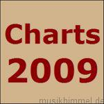 Charts 2009