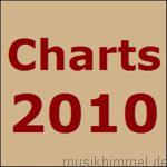 Charts 2010