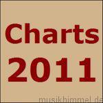 Charts 2011