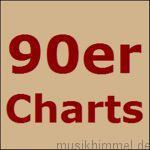 90er Charts